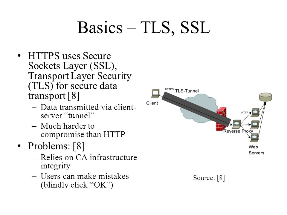 Basics – TLS, SSL HTTPS uses Secure Sockets Layer (SSL), Transport Layer Security (TLS) for secure data transport [8] – Data transmitted via client- server tunnel – Much harder to compromise than HTTP Problems: [8] – Relies on CA infrastructure integrity – Users can make mistakes (blindly click OK ) Source: [8]