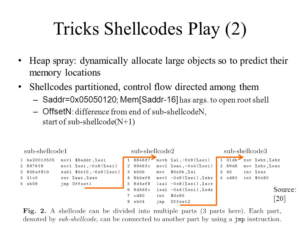 Tricks Shellcodes Play (2) Heap spray: dynamically allocate large objects so to predict their memory locations Shellcodes partitioned, control flow directed among them –Saddr=0x05050120 ; Mem[Saddr-16] has args.