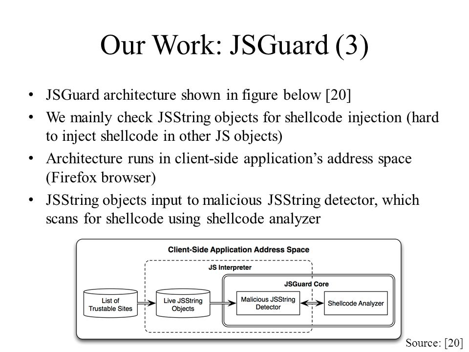 Our Work: JSGuard (3) JSGuard architecture shown in figure below [20] We mainly check JSString objects for shellcode injection (hard to inject shellcode in other JS objects) Architecture runs in client-side application's address space (Firefox browser) JSString objects input to malicious JSString detector, which scans for shellcode using shellcode analyzer Source: [20]