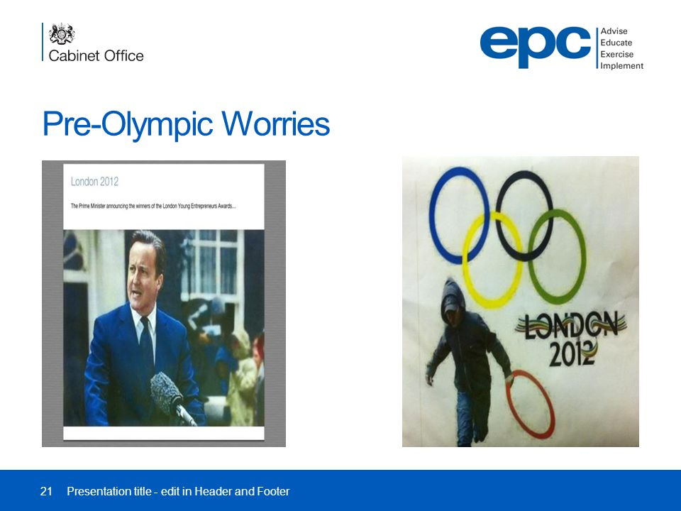 Pre-Olympic Worries 21Presentation title - edit in Header and Footer
