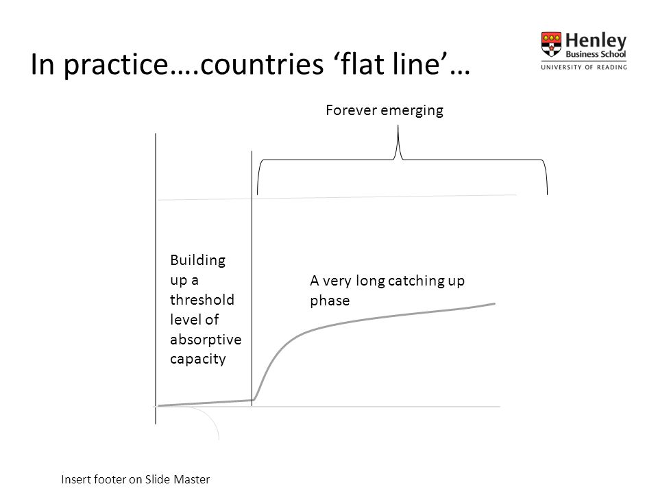 Insert footer on Slide Master In practice….countries 'flat line'… A very long catching up phase Building up a threshold level of absorptive capacity Forever emerging