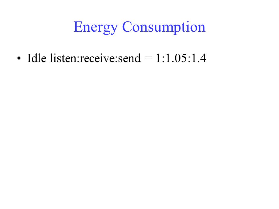 Energy Consumption Idle listen:receive:send = 1:1.05:1.4