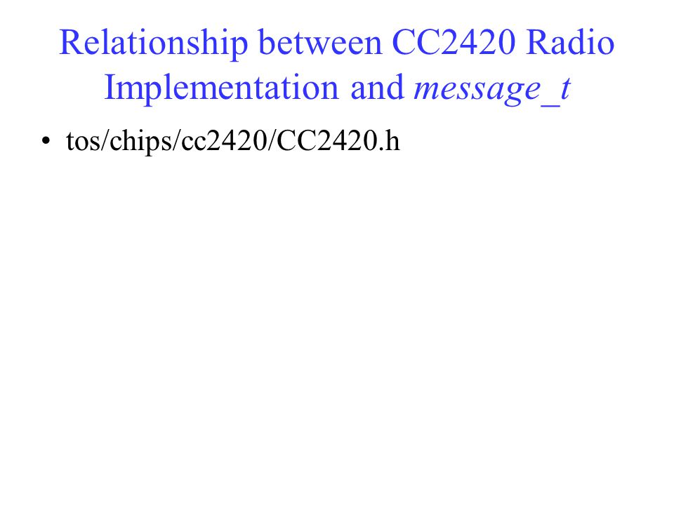 Relationship between CC2420 Radio Implementation and message_t tos/chips/cc2420/CC2420.h