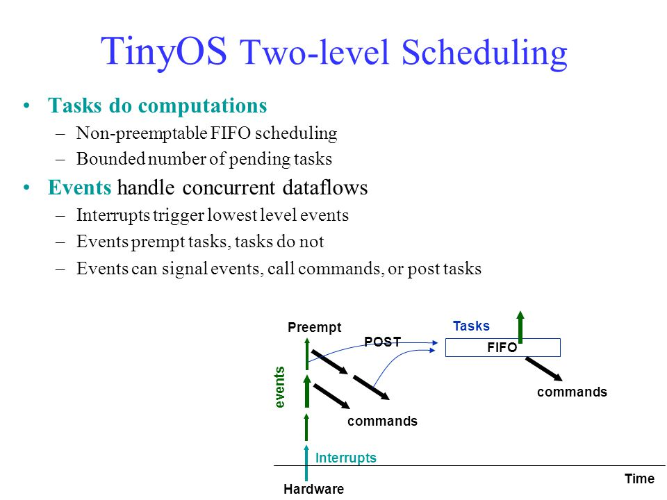 TinyOS Two-level Scheduling Tasks do computations –Non-preemptable FIFO scheduling –Bounded number of pending tasks Events handle concurrent dataflows –Interrupts trigger lowest level events –Events prempt tasks, tasks do not –Events can signal events, call commands, or post tasks Hardware Interrupts events commands FIFO Tasks POST Preempt Time commands