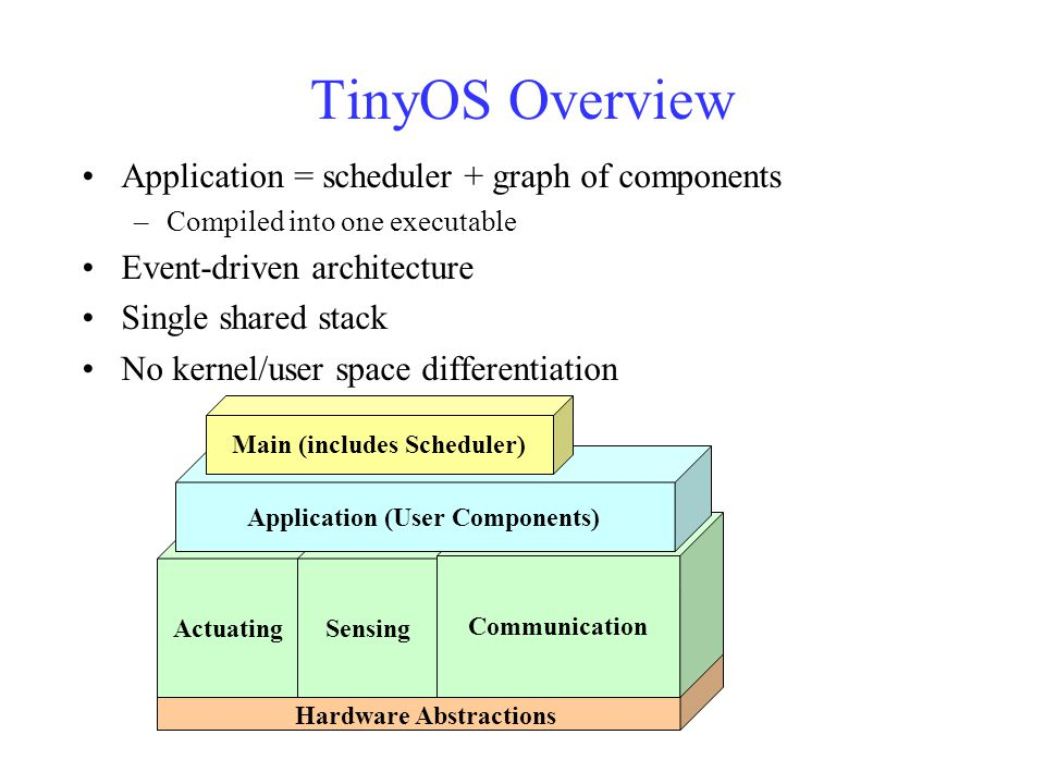 TinyOS Overview Application = scheduler + graph of components –Compiled into one executable Event-driven architecture Single shared stack No kernel/user space differentiation Communication ActuatingSensing Communication Application (User Components) Main (includes Scheduler) Hardware Abstractions