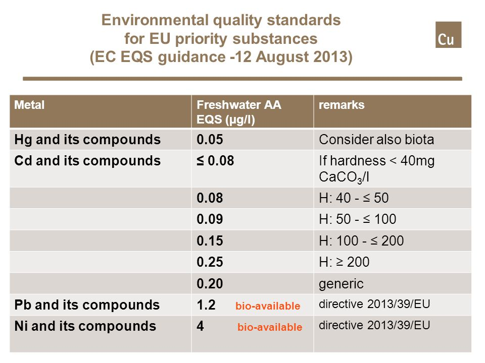 Marine bio-availability correction (Metal- specific EC EQS guidance) 18 Freshwater and marine organisms face very different iono- and osmoregulatory issues related to living in either a very dilute or concentrated salt environment.