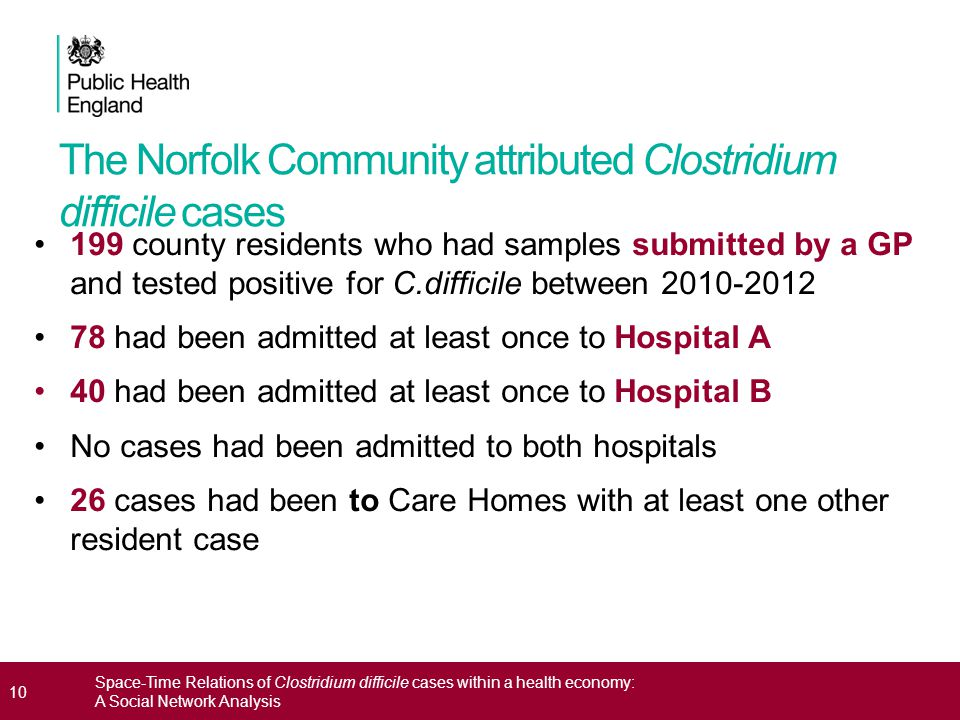 The Norfolk Community attributed Clostridium difficile cases 199 county residents who had samples submitted by a GP and tested positive for C.difficile between 2010-2012 78 had been admitted at least once to Hospital A 40 had been admitted at least once to Hospital B No cases had been admitted to both hospitals 26 cases had been to Care Homes with at least one other resident case 10 Space-Time Relations of Clostridium difficile cases within a health economy: A Social Network Analysis