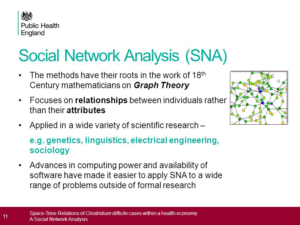 Social Network Analysis (SNA) 11 Space-Time Relations of Clostridium difficile cases within a health economy: A Social Network Analysis The methods have their roots in the work of 18 th Century mathematicians on Graph Theory Focuses on relationships between individuals rather than their attributes Applied in a wide variety of scientific research – e.g.