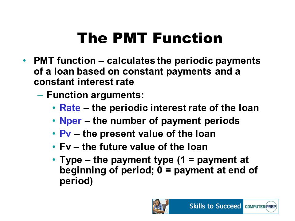 The PMT Function PMT function – calculates the periodic payments of a loan based on constant payments and a constant interest rate –Function arguments: Rate – the periodic interest rate of the loan Nper – the number of payment periods Pv – the present value of the loan Fv – the future value of the loan Type – the payment type (1 = payment at beginning of period; 0 = payment at end of period)