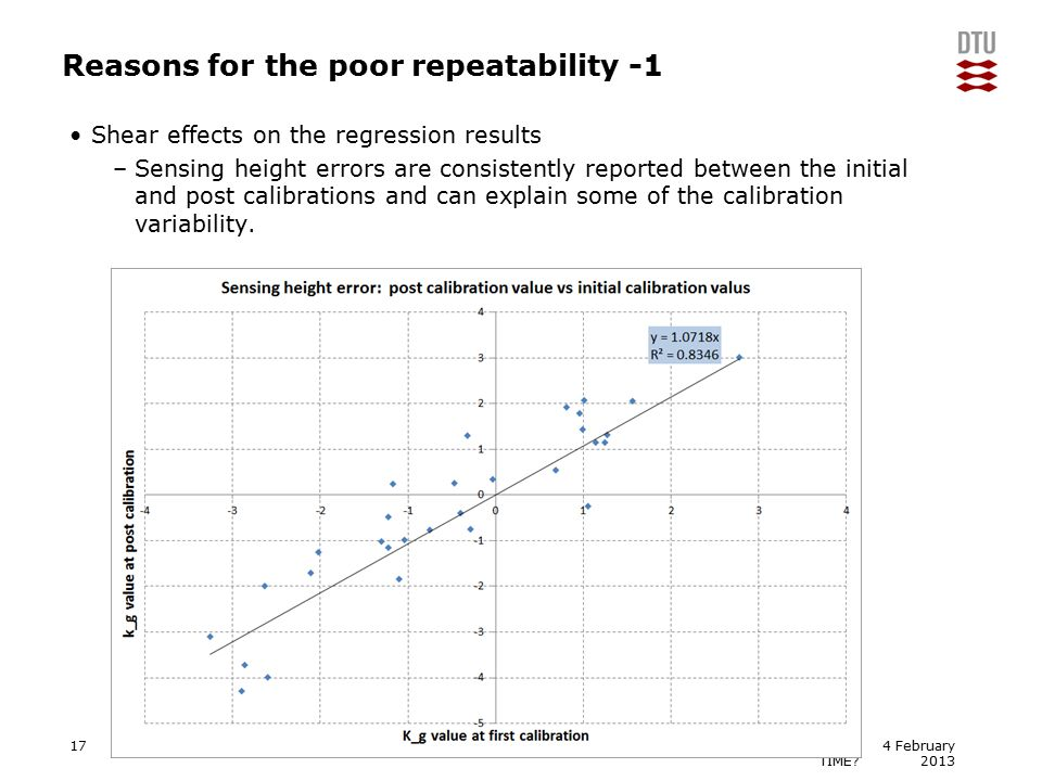 DTU Wind Energy, Technical University of Denmark Add Presentation Title in Footer via Insert ; Header & Footer Reasons for the poor repeatability -1 Shear effects on the regression results –Sensing height errors are consistently reported between the initial and post calibrations and can explain some of the calibration variability.
