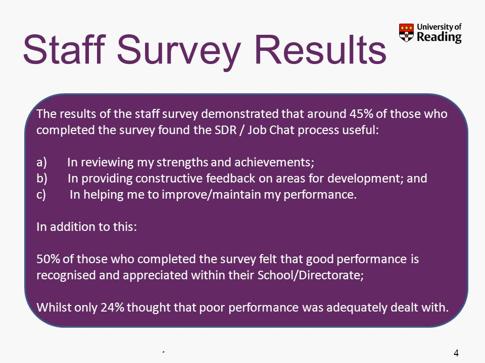 Insert footer on Slide Master4 Staff Survey Results The results of the staff survey demonstrated that around 45% of those who completed the survey fou