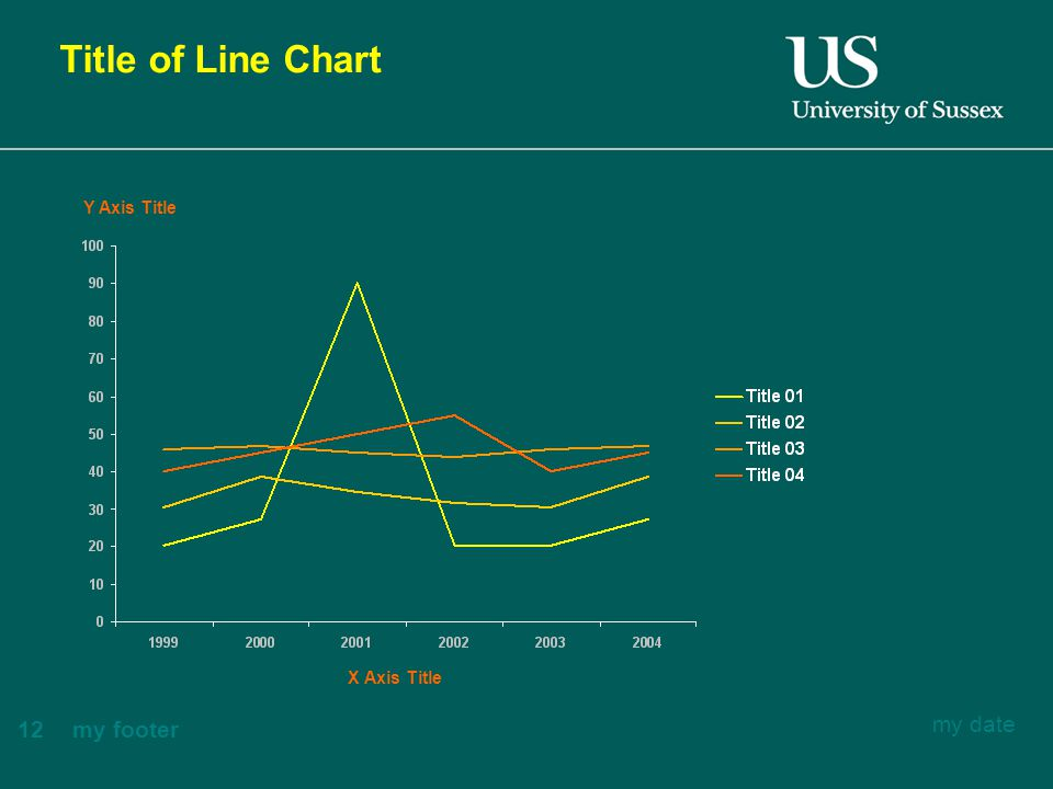 my date my footer12 Title of Line Chart X Axis Title Y Axis Title