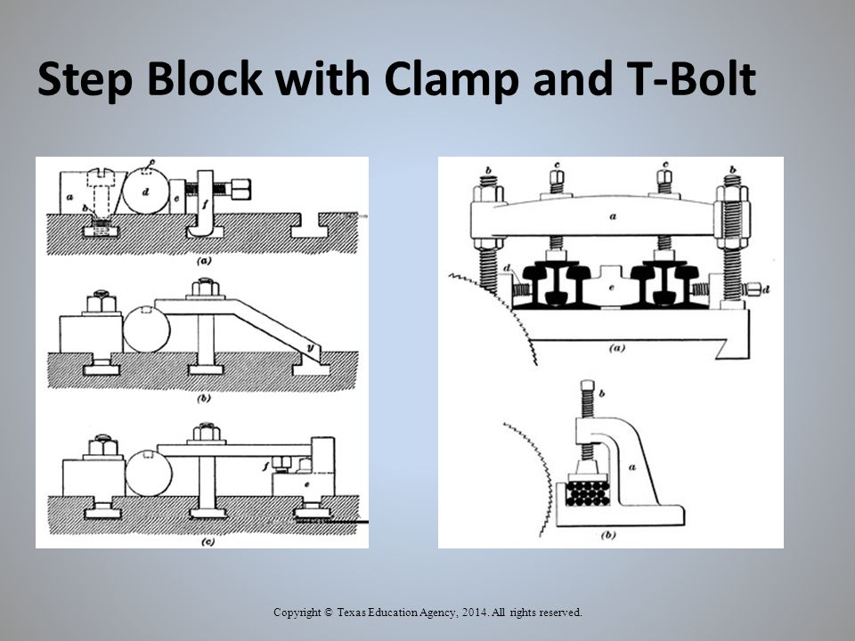 Copyright © Texas Education Agency, 2014. All rights reserved. Step Block with Clamp and T-Bolt