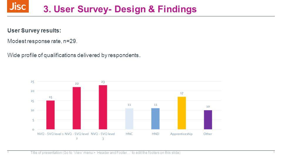 3. User Survey- Design & Findings User Survey results: Modest response rate, n=29.