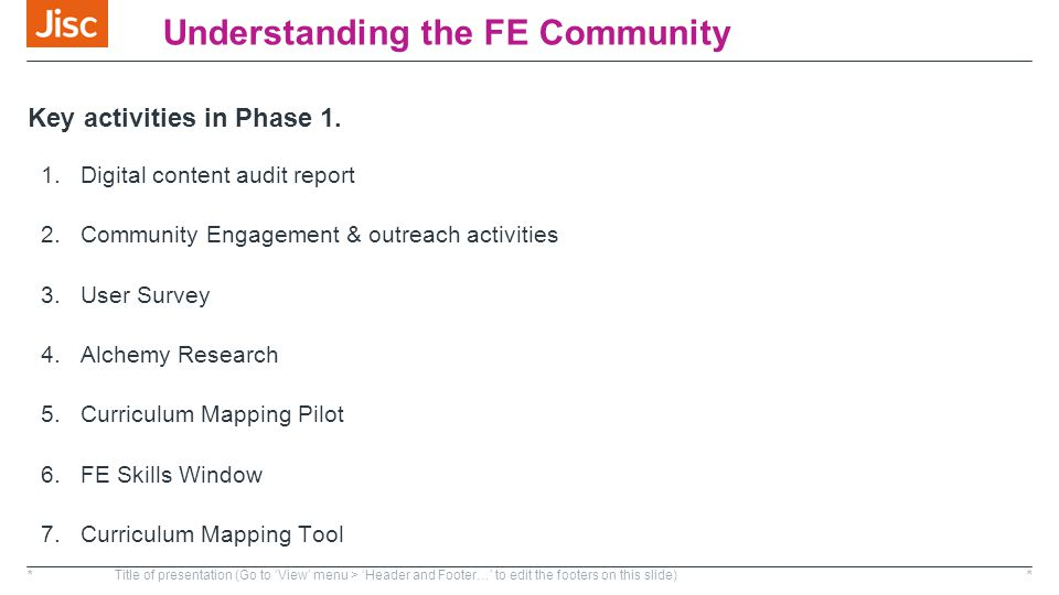 Understanding the FE Community Key activities in Phase 1. 1.Digital content audit report 2.Community Engagement & outreach activities 3.User Survey 4.