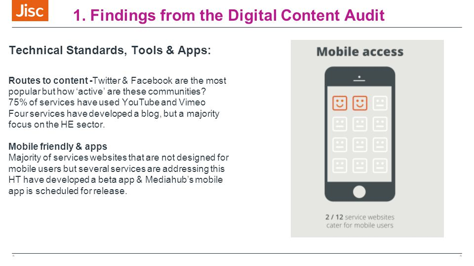 1. Findings from the Digital Content Audit Technical Standards, Tools & Apps: Routes to content -Twitter & Facebook are the most popular but how 'acti
