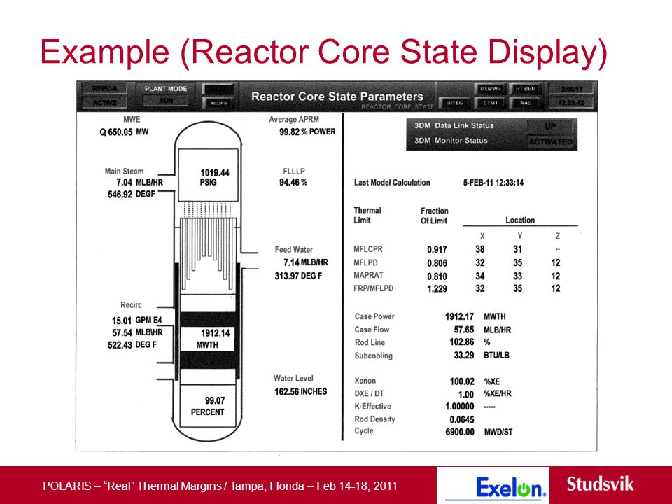 Slide title 36 pt Text 24 pt Bullets level 2 20 pt Example (Reactor Core State Display) To change footer – select Insert-Header Footer and make change