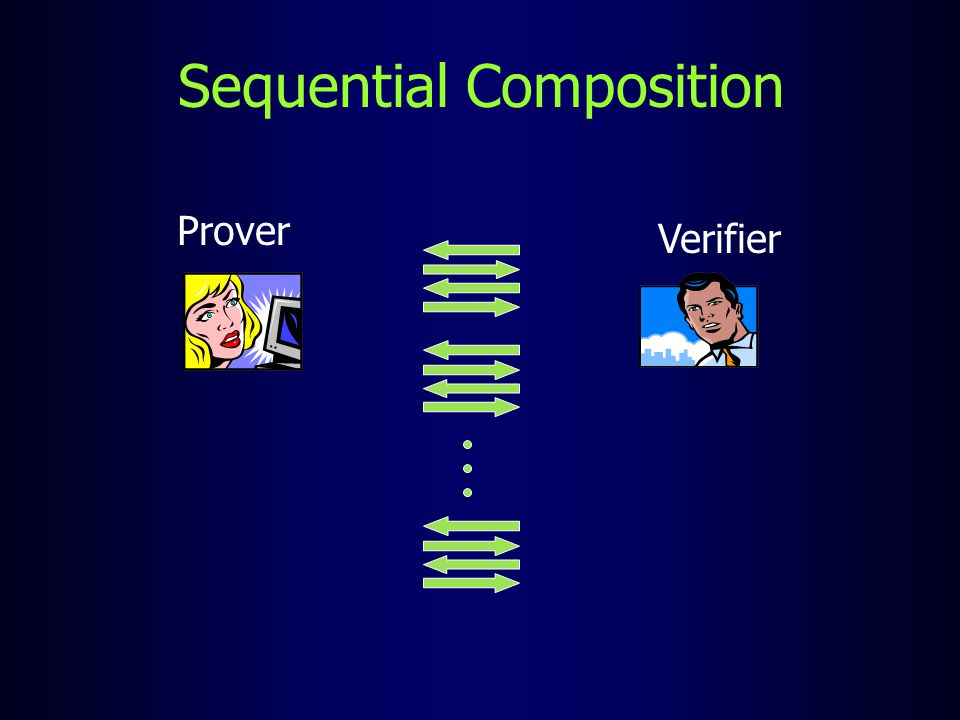 Sequential Composition Prover Verifier