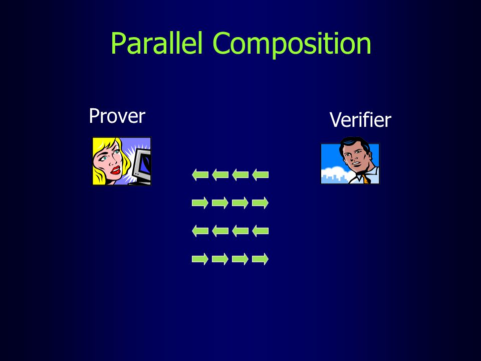 Parallel Composition Prover Verifier