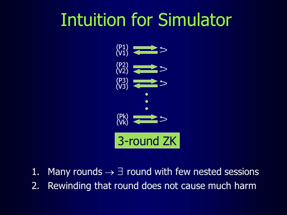 Intuition for Simulator 3-round ZK 1.Many rounds   round with few nested sessions 2.Rewinding that round does not cause much harm (P1) (V1) (P2) (V2