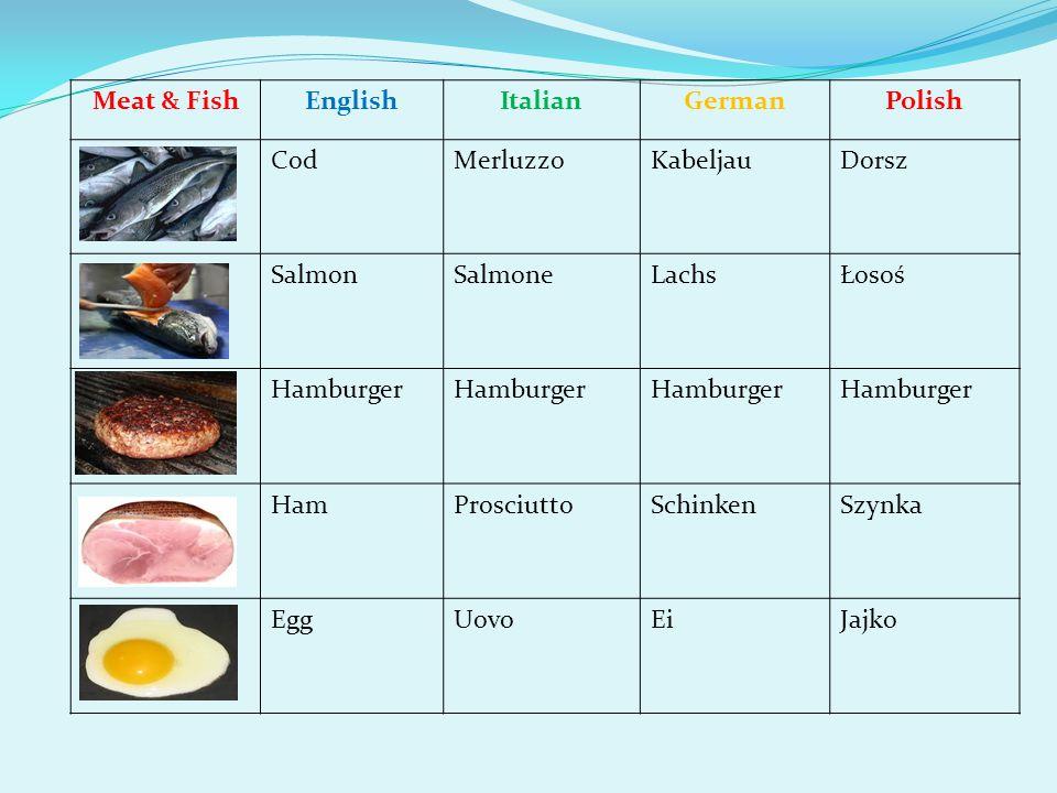 Meat & FishEnglishItalianGermanPolish CodMerluzzoKabeljauDorsz SalmonSalmoneLachsŁosoś Hamburger HamProsciuttoSchinkenSzynka EggUovoEiJajko