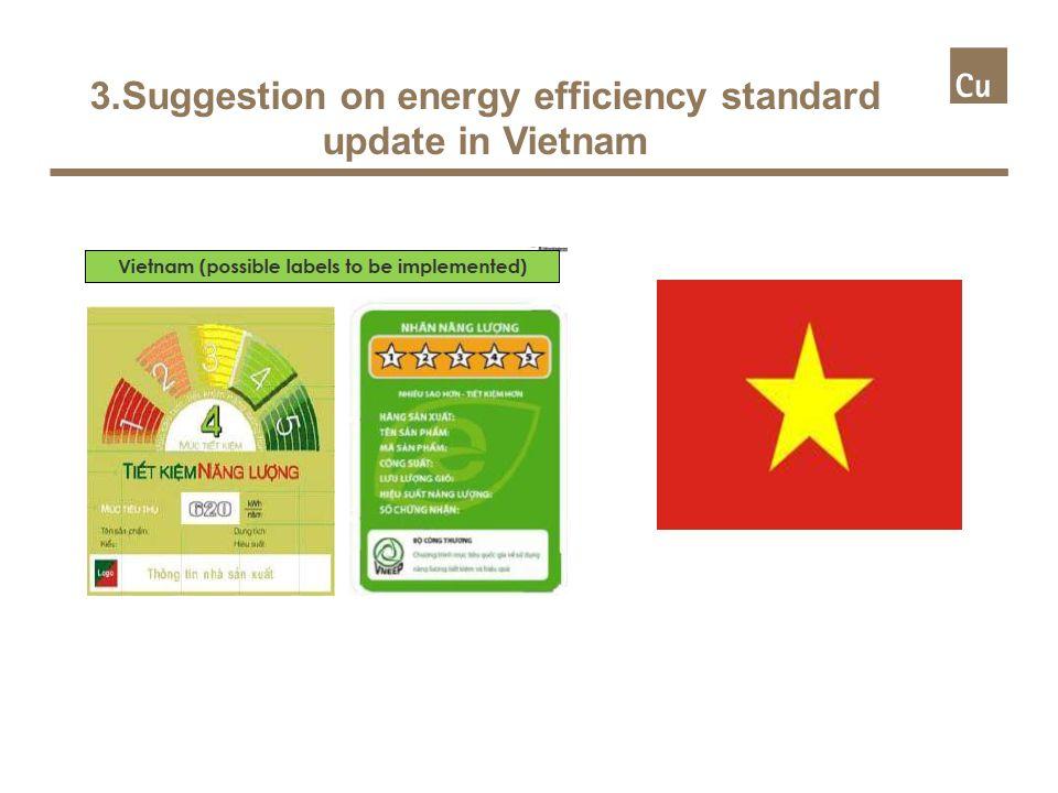 3.Suggestion on energy efficiency standard update in Vietnam