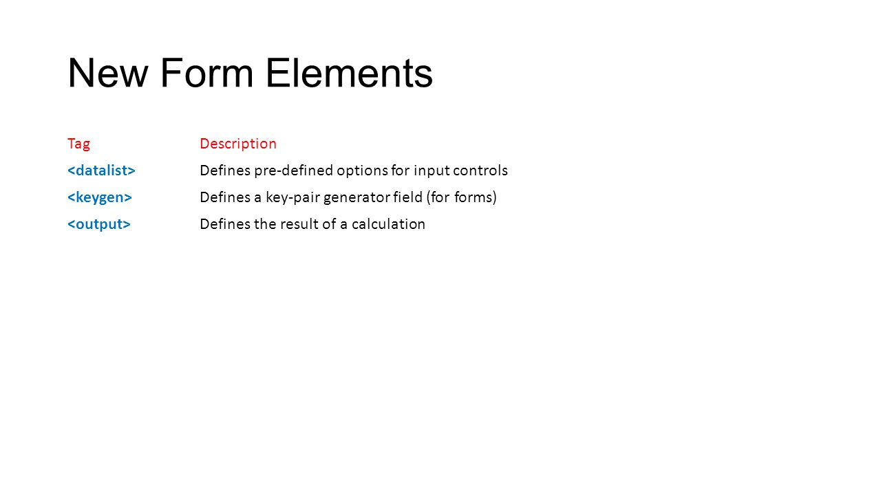 New Form Elements TagDescription Defines pre-defined options for input controls Defines a key-pair generator field (for forms) Defines the result of a
