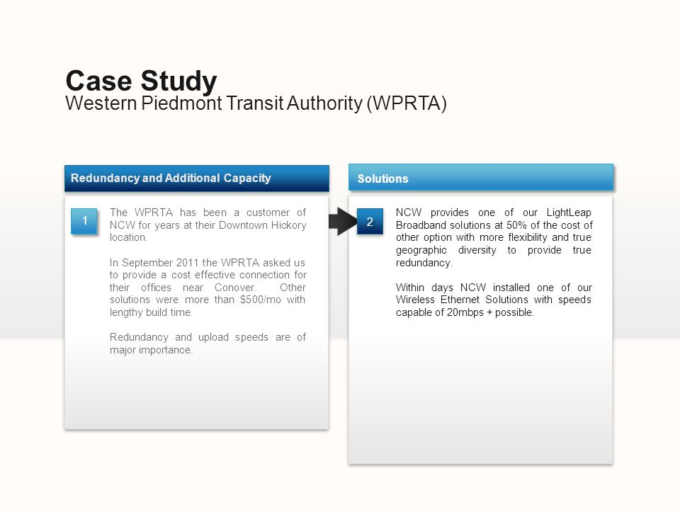 Western Piedmont Transit Authority (WPRTA) Case Study NCW provides one of our LightLeap Broadband solutions at 50% of the cost of other option with more flexibility and true geographic diversity to provide true redundancy.