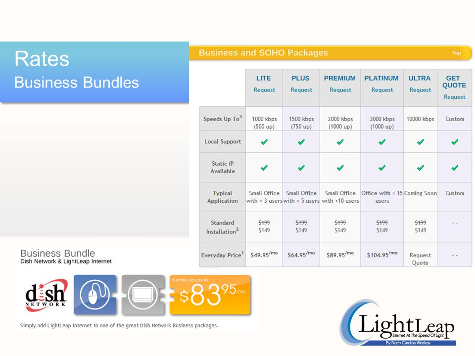 Rates Business Bundles