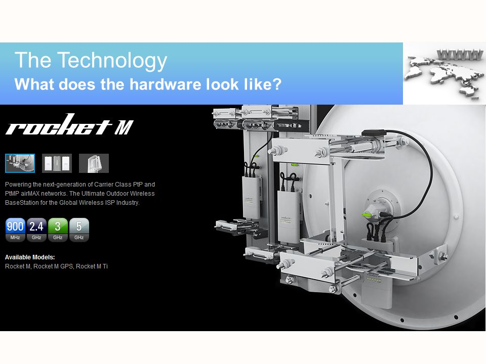 The Technology What does the hardware look like