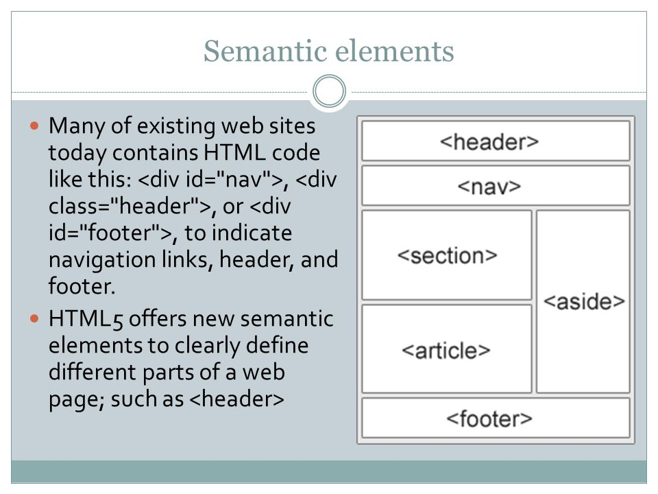 Semantic elements Many of existing web sites today contains HTML code like this:,, or, to indicate navigation links, header, and footer.