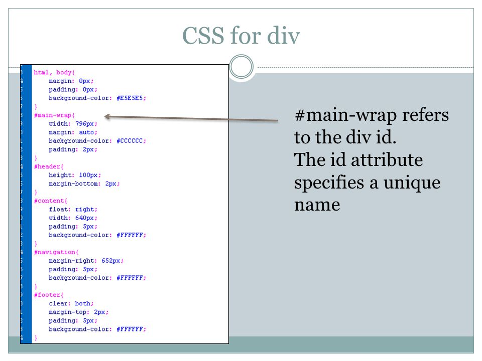CSS for div #main-wrap refers to the div id. The id attribute specifies a unique name