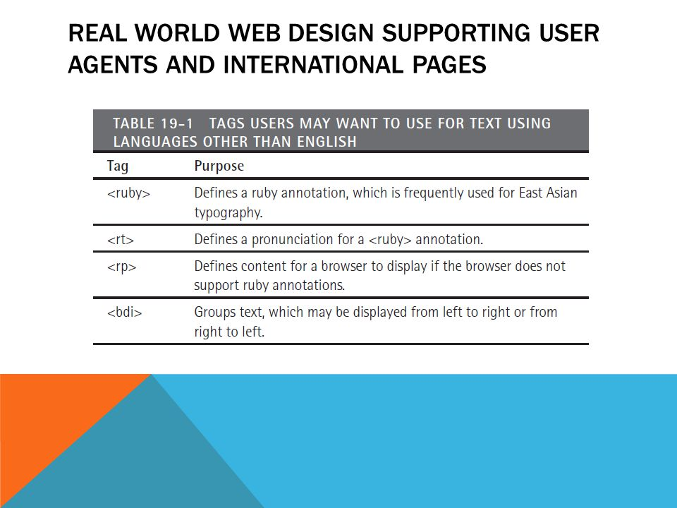 REAL WORLD WEB DESIGN SUPPORTING USER AGENTS AND INTERNATIONAL PAGES