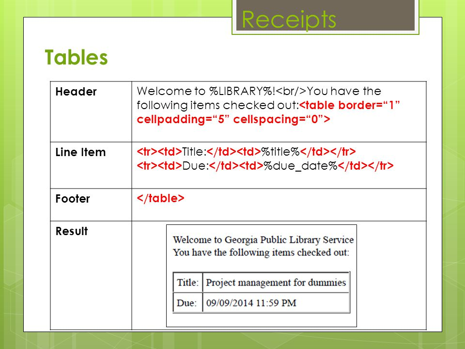 Receipts Tables Header Welcome to %LIBRARY%! You have the following items checked out: Line Item Title: %title% Due: %due_date% Footer Result