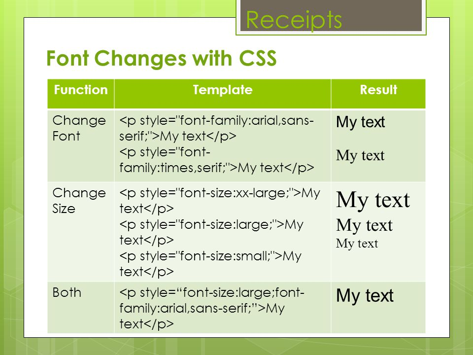 Receipts Font Changes with CSS FunctionTemplateResult Change Font My text My text My text Change Size My text My text My text My text Both My text