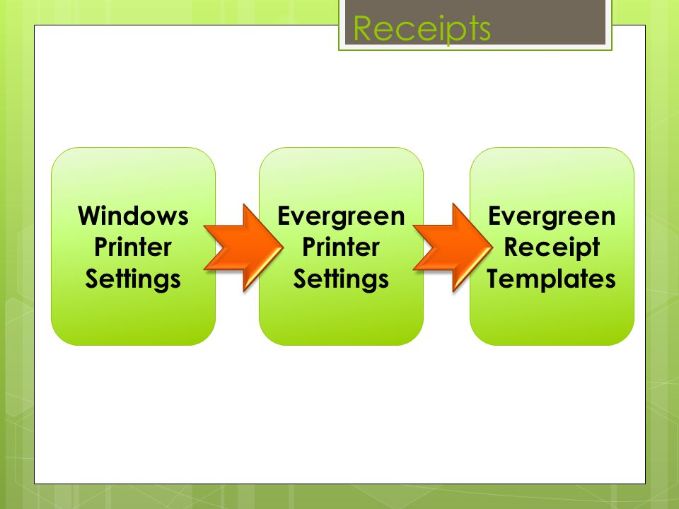 Receipts Numbered List of Items or Bills Header Welcome to %LIBRARY%.