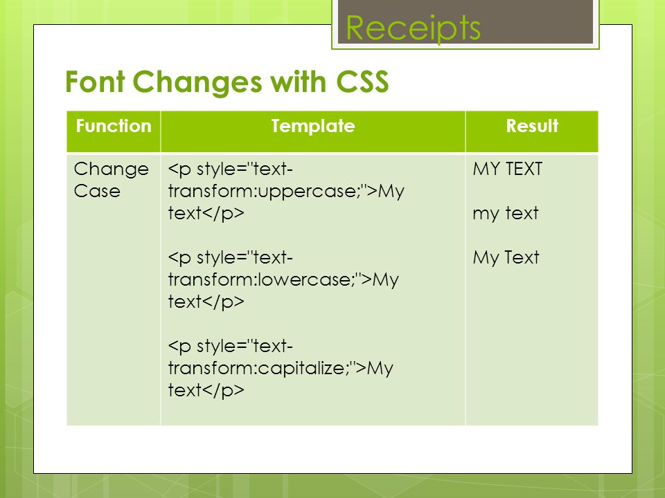 Receipts Font Changes with CSS FunctionTemplateResult Change Case My text MY TEXT my text My Text