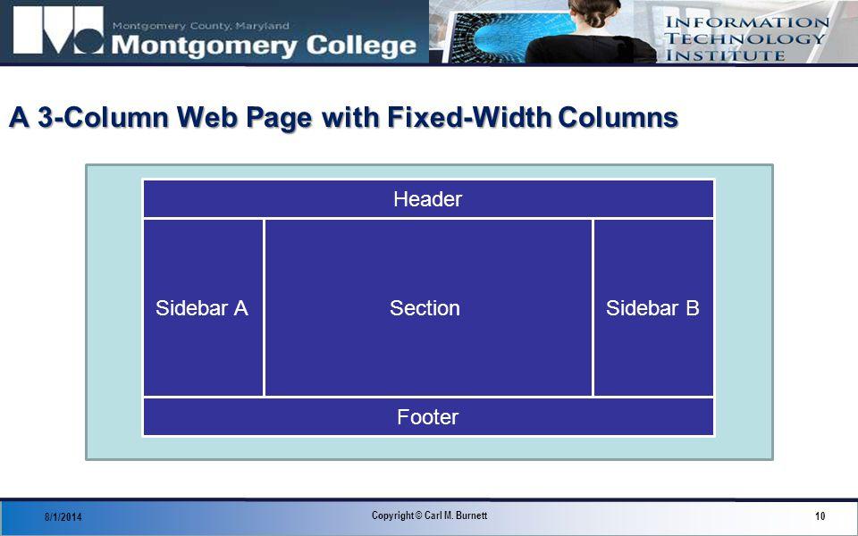 A 3-Column Web Page with Fixed-Width Columns 8/1/2014 10 Copyright © Carl M. Burnett Header Section Footer Sidebar BSidebar A