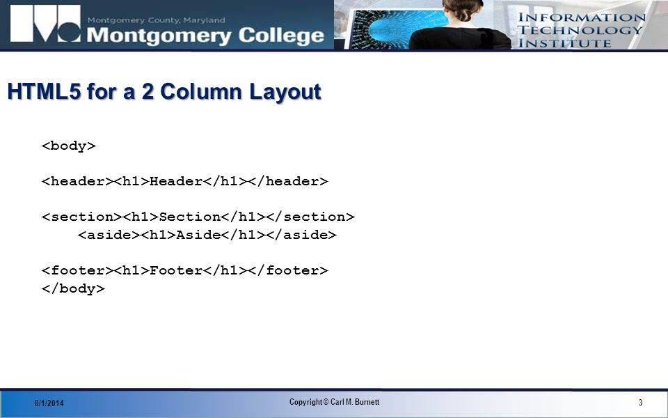HTML5 for a 2 Column Layout 8/1/2014 3 Copyright © Carl M. Burnett Header Section Aside Footer