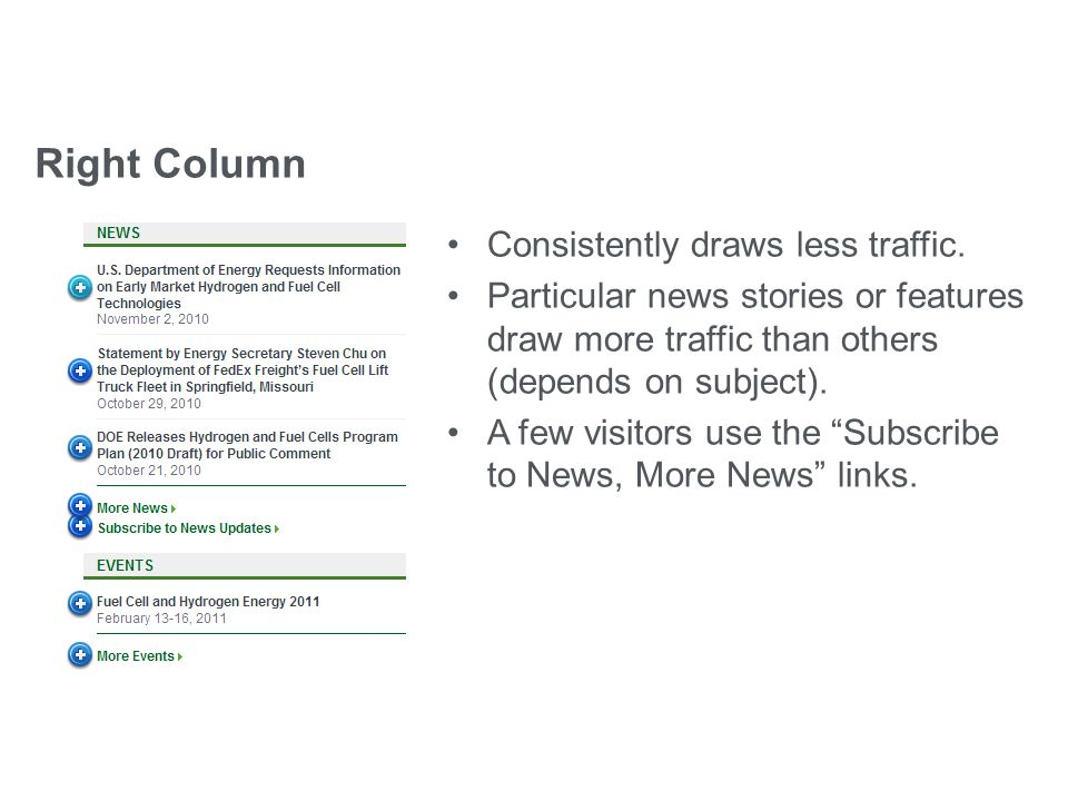 eere.energy.gov Right Column Crazy Egg Analysis: Usage Trends Consistently draws less traffic.