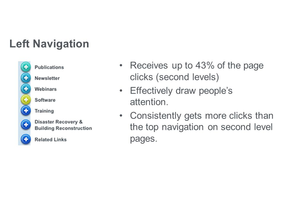 eere.energy.gov Left Navigation Crazy Egg Analysis: Usage Trends Receives up to 43% of the page clicks (second levels) Effectively draw people's attention.