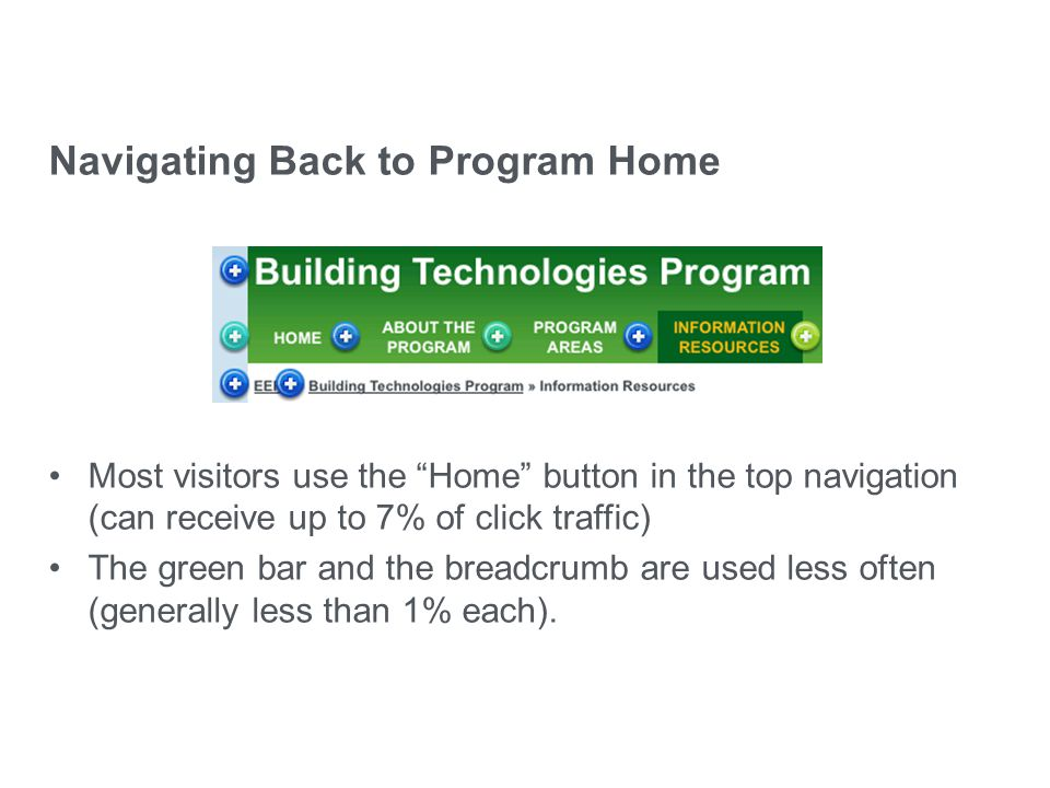 eere.energy.gov Navigating Back to Program Home Most visitors use the Home button in the top navigation (can receive up to 7% of click traffic) The green bar and the breadcrumb are used less often (generally less than 1% each).