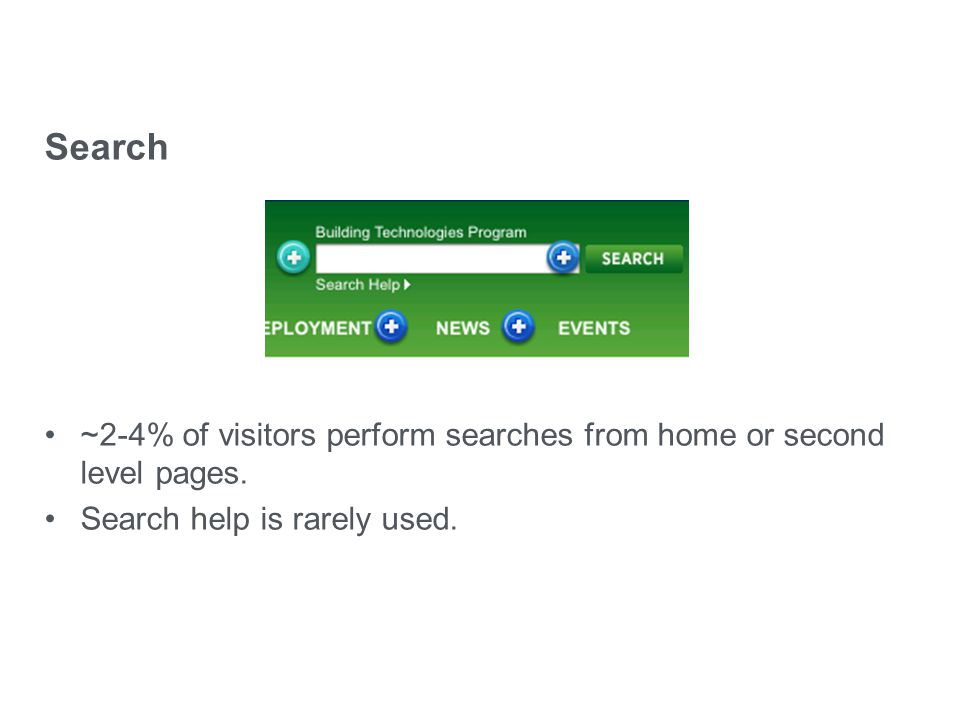 eere.energy.gov Search ~2-4% of visitors perform searches from home or second level pages. Search help is rarely used. Crazy Egg Analysis: Usage Trend