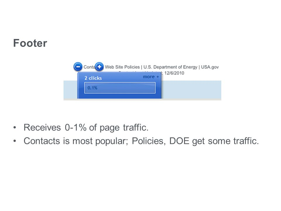 eere.energy.gov Footer Receives 0-1% of page traffic.