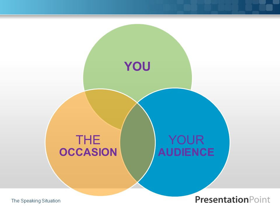 YOU YOUR AUDIENCE THE OCCASION The Speaking Situation