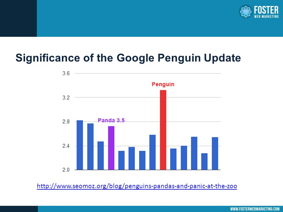 Significance of the Google Penguin Update http://www.seomoz.org/blog/penguins-pandas-and-panic-at-the-zoo