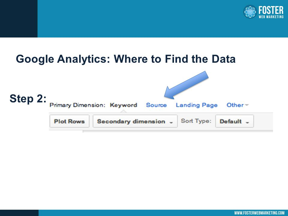 Google Analytics: Where to Find the Data Step 2: