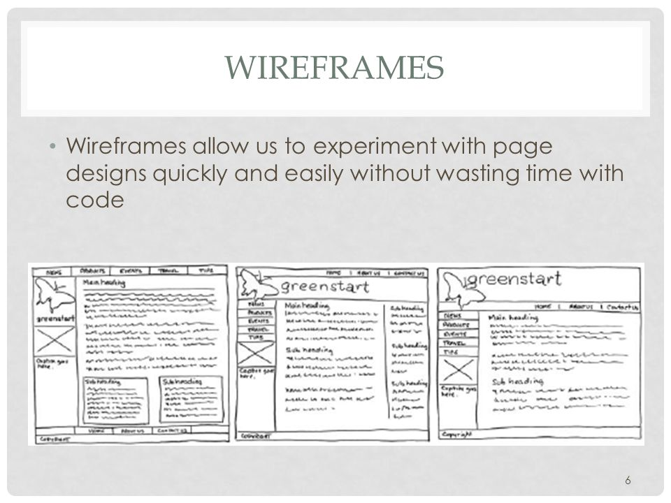 WIREFRAMES Wireframes allow us to experiment with page designs quickly and easily without wasting time with code 6