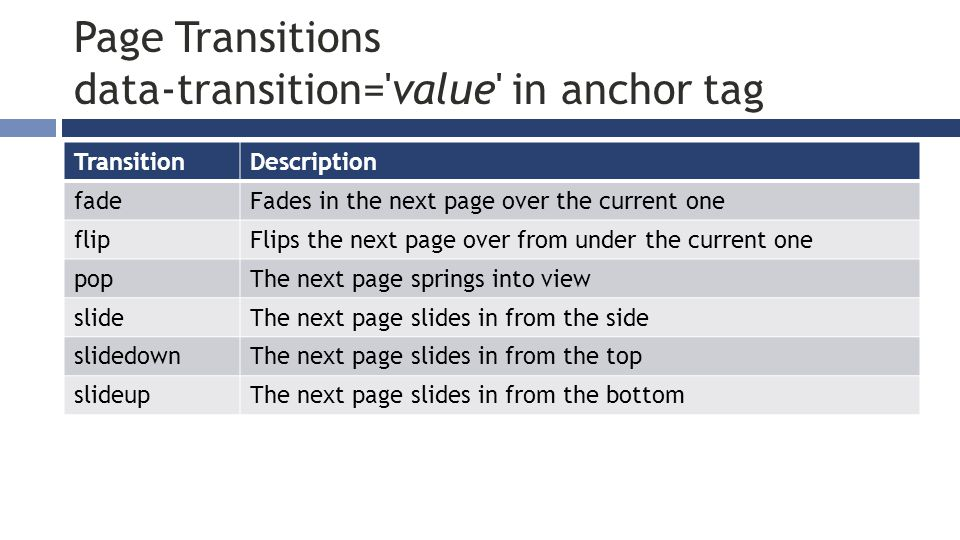 Page Transitions data-transition='value' in anchor tag TransitionDescription fadeFades in the next page over the current one flipFlips the next page o