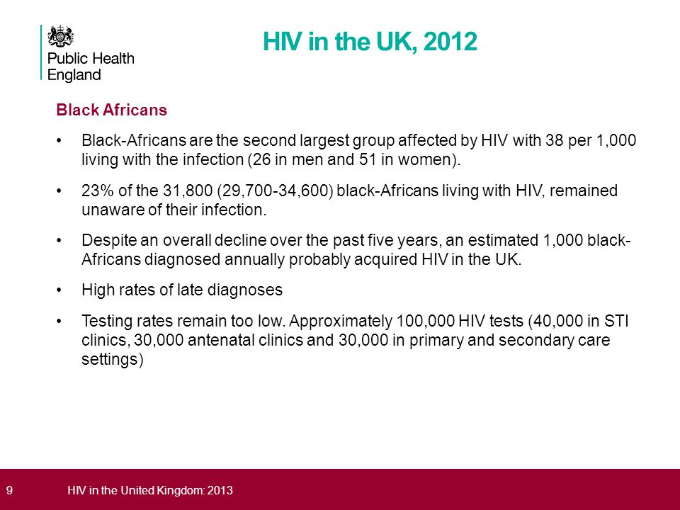 9HIV in the United Kingdom: 2013 Black Africans Black-Africans are the second largest group affected by HIV with 38 per 1,000 living with the infectio